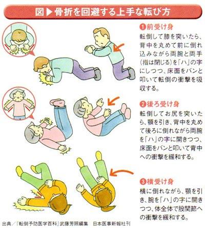 骨折を回避する上手な転び方